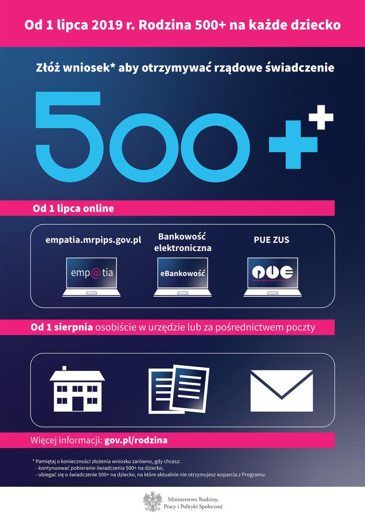plakat nowe 500+ 2019