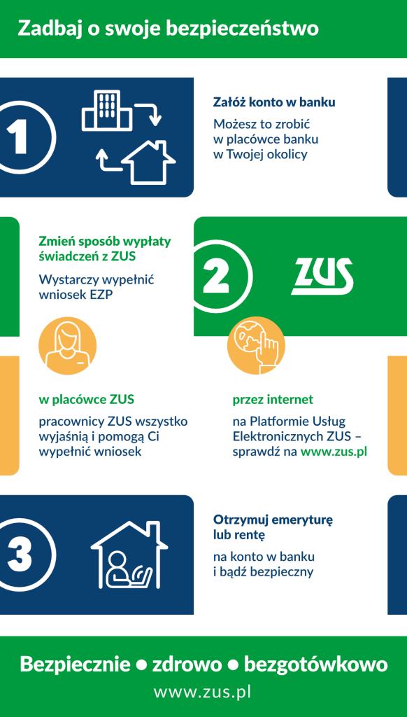 infografika BZB bezpieczeństwo w3 krokach